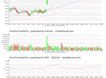 chart-fr0000038259-xpar-erf-2020-10-23