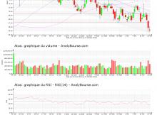 chart-fr0000051732-xpar-ato-2020-10-25
