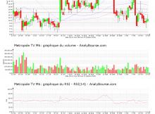 chart-fr0000053225-xpar-mmt-2020-10-25