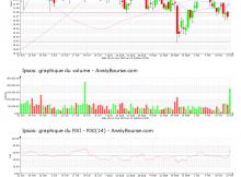 chart-fr0000073298-xpar-ips-2020-10-25