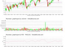 chart-fr0000121147-xpar-eo-2020-10-25