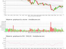 chart-fr0000121964-xpar-li-2020-10-19