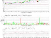 chart-fr0000130213-xpar-mmb-2020-10-25