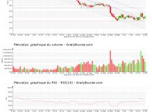chart-fr0010241638-xpar-mery-2020-10-25