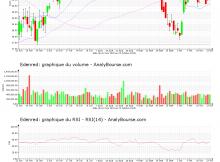 chart-fr0010908533-xpar-eden-2020-10-25