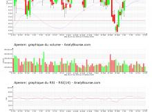 chart-lu0569974404-xams-apam-2020-10-25