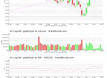 chart-fr0000120073-xpar-ai-2020-11-21