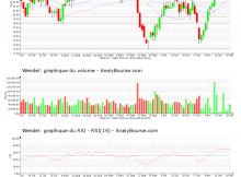 chart-fr0000121204-xpar-mf-2020-11-22