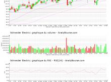 chart-fr0000121972-xpar-su-2020-11-21