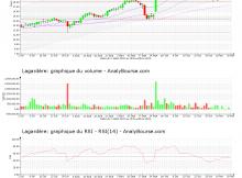 chart-fr0000130213-xpar-mmb-2020-11-22