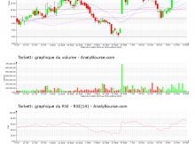 chart-fr0004188670-xpar-tktt-2020-11-22