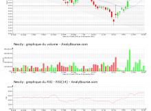 chart-fr0010112524-xpar-nxi-2020-11-22