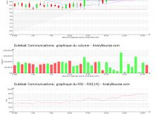 chart-fr0010221234-xpar-etl-2020-11-22