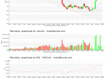 chart-fr0010241638-xpar-mery-2020-11-22