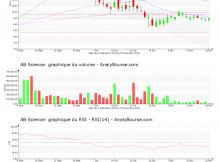 chart-fr0010557264-xpar-ab-2020-11-21