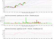 chart-fr0010613471-xpar-sev-2020-11-22