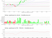 chart-be0003470755-xbru-solb-2021-01-12