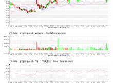 chart-fr0000031577-xpar-virp-2021-01-18