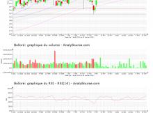 chart-fr0000039299-xpar-bol-2021-01-14