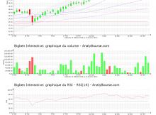 chart-fr0000074072-xpar-big-2021-01-13