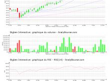 chart-fr0000074072-xpar-big-2021-01-14