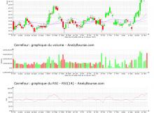 chart-fr0000120172-xpar-ca-2021-01-13