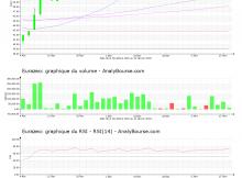 chart-fr0000121121-xpar-rf-2021-01-14