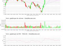 chart-fr0000125486-xpar-dg-2021-01-14