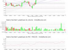 chart-fr0000125585-xpar-co-2021-01-13