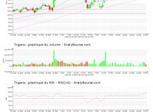 chart-fr0005691656-xpar-tri-2021-01-08