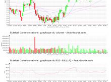 chart-fr0010221234-xpar-etl-2021-01-21