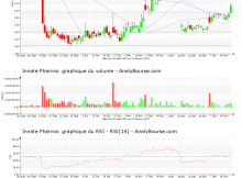 chart-fr0010331421-xpar-iph-2021-01-19