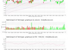 chart-fr0011726835-xpar-gtt-2021-01-11