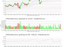 chart-nl0000226223-xpar-stm-2021-01-11