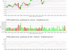 chart-nl0000226223-xpar-stm-2021-01-12