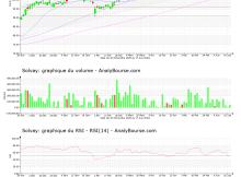 chart-be0003470755-xbru-solb-2021-06-19