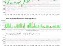 chart-fr0000120404-xpar-ac-2021-06-08