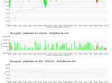 chart-fr0000120503-xpar-en-2021-06-05