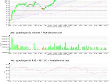 chart-fr0000120628-xpar-cs-2021-06-17