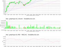 chart-fr0000120628-xpar-cs-2021-06-19