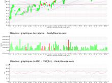 chart-fr0000120644-xpar-bn-2021-06-12