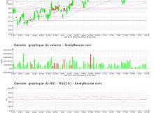 chart-fr0000120644-xpar-bn-2021-06-19