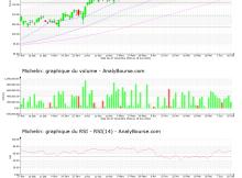 chart-fr0000121261-xpar-ml-2021-06-19