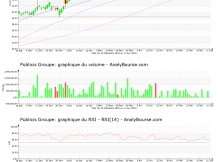 chart-fr0000130577-xpar-pub-2021-06-12
