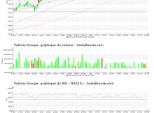 chart-fr0000130577-xpar-pub-2021-06-19