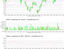 chart-fr0010220475-xpar-alo-2021-06-12