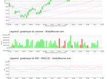 chart-fr0010307819-xpar-lr-2021-06-12