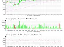 chart-be0003470755-xbru-solb-2021-07-24