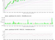 chart-fr0000073298-xpar-ips-2021-07-25