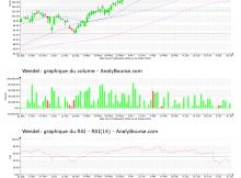 chart-fr0000121204-xpar-mf-2021-07-18